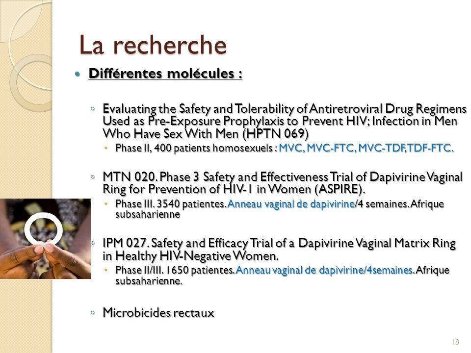 La recherche Différentes molécules :