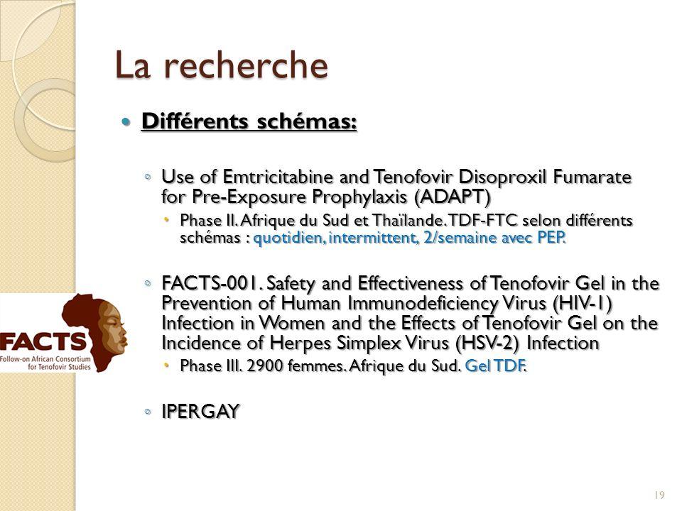 La recherche Différents schémas: