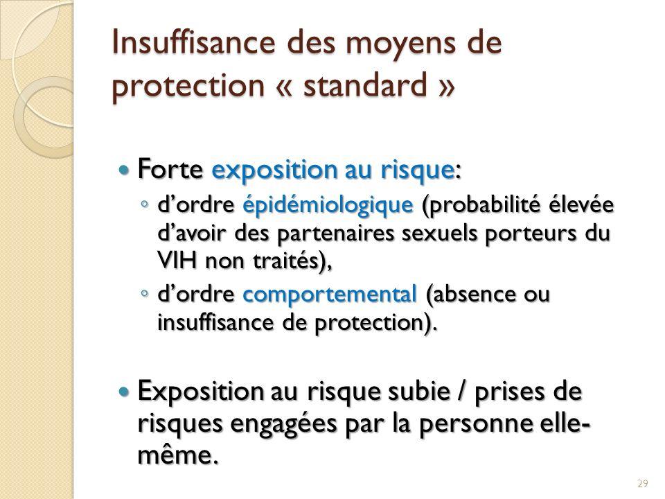 Insuffisance des moyens de protection « standard »