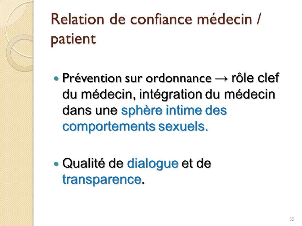 Relation de confiance médecin / patient