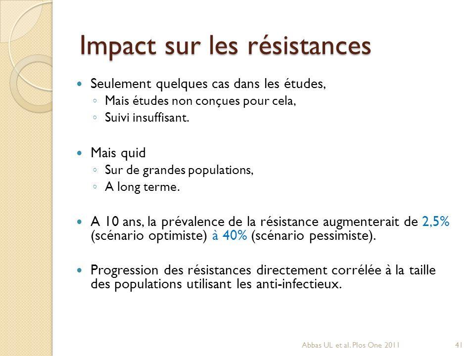 Impact sur les résistances