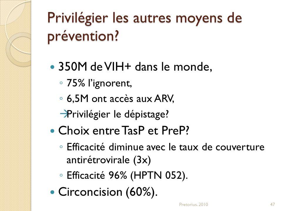 Privilégier les autres moyens de prévention