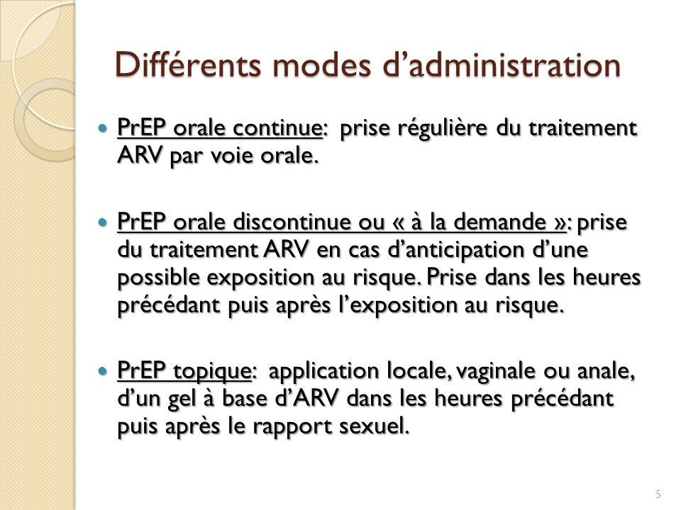 Différents modes d'administration
