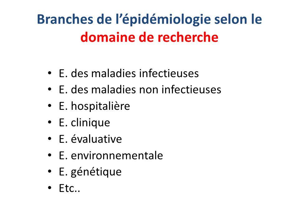 Branches de l'épidémiologie selon le domaine de recherche