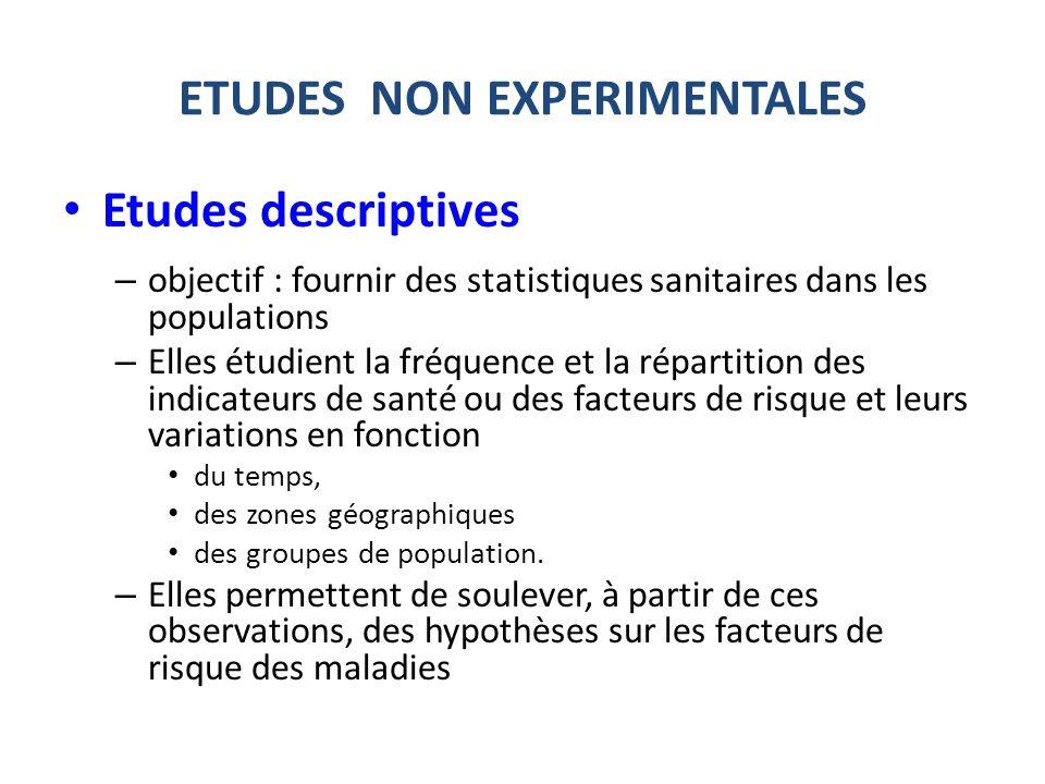 ETUDES NON EXPERIMENTALES