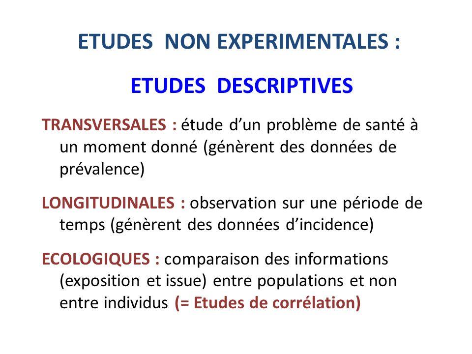 ETUDES NON EXPERIMENTALES : ETUDES DESCRIPTIVES