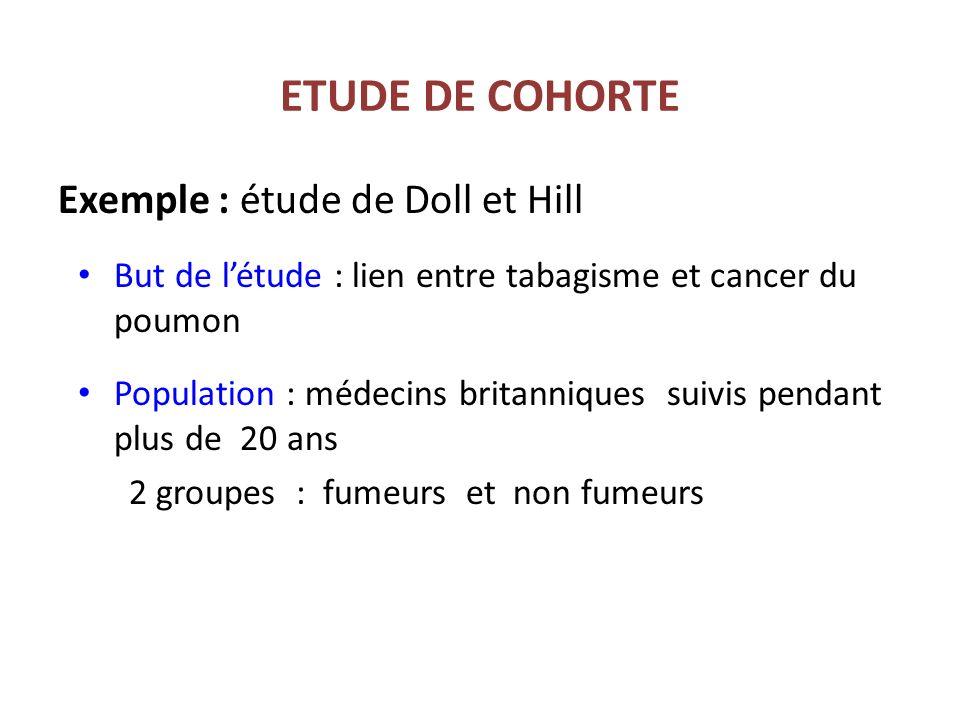 ETUDE DE COHORTE Exemple : étude de Doll et Hill