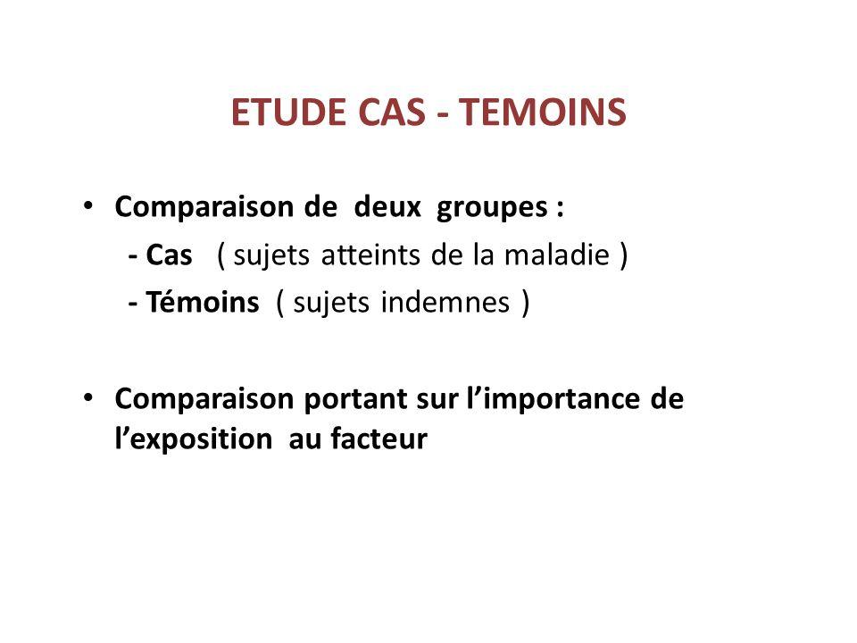 ETUDE CAS - TEMOINS Comparaison de deux groupes :