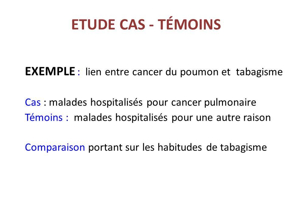 ETUDE CAS - TÉMOINS EXEMPLE : lien entre cancer du poumon et tabagisme