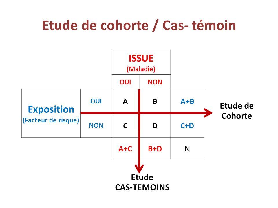 Etude de cohorte / Cas- témoin