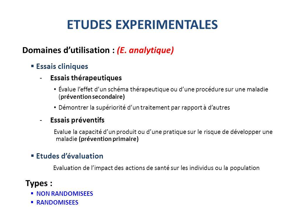 ETUDES EXPERIMENTALES