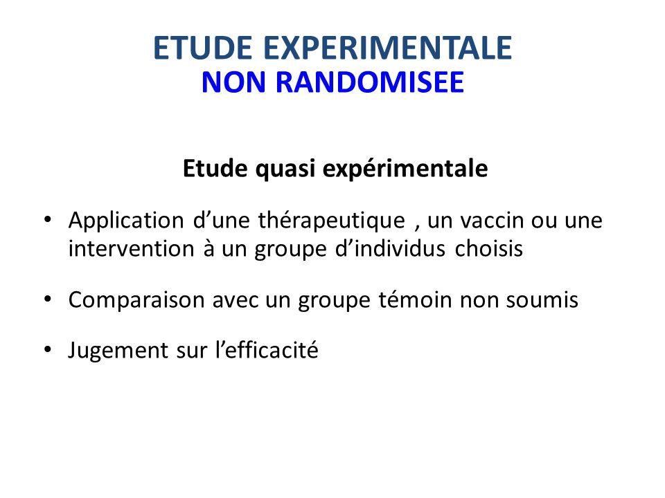 ETUDE EXPERIMENTALE NON RANDOMISEE