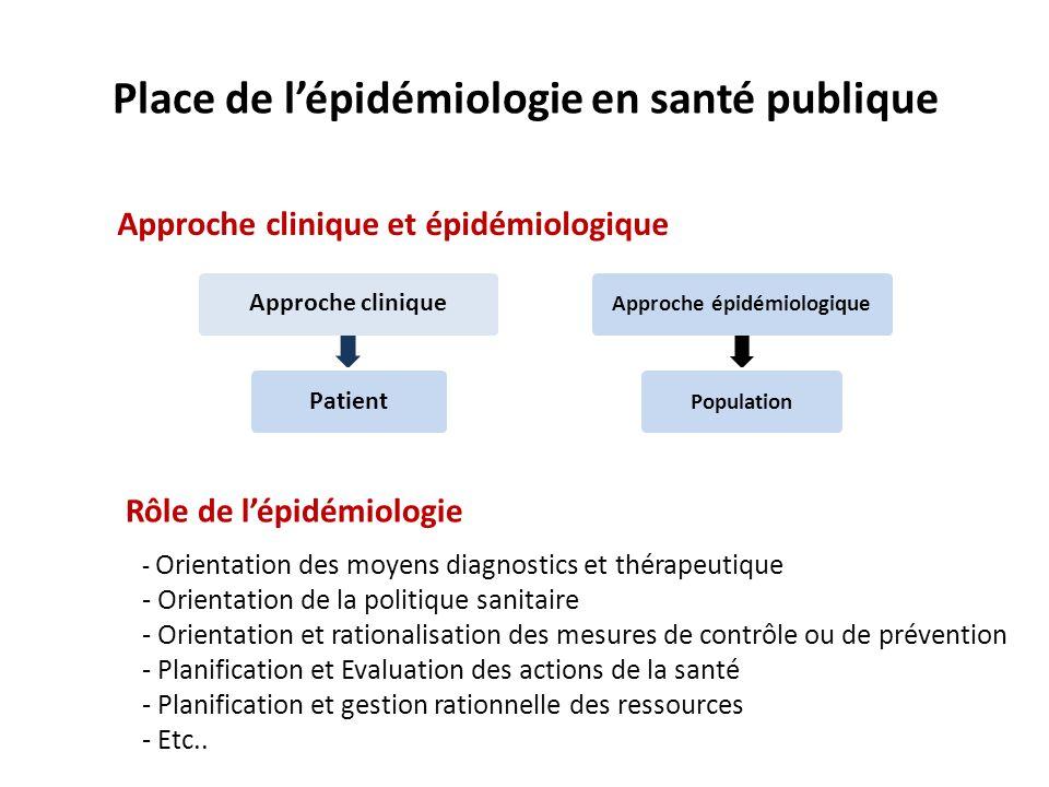 Place de l'épidémiologie en santé publique