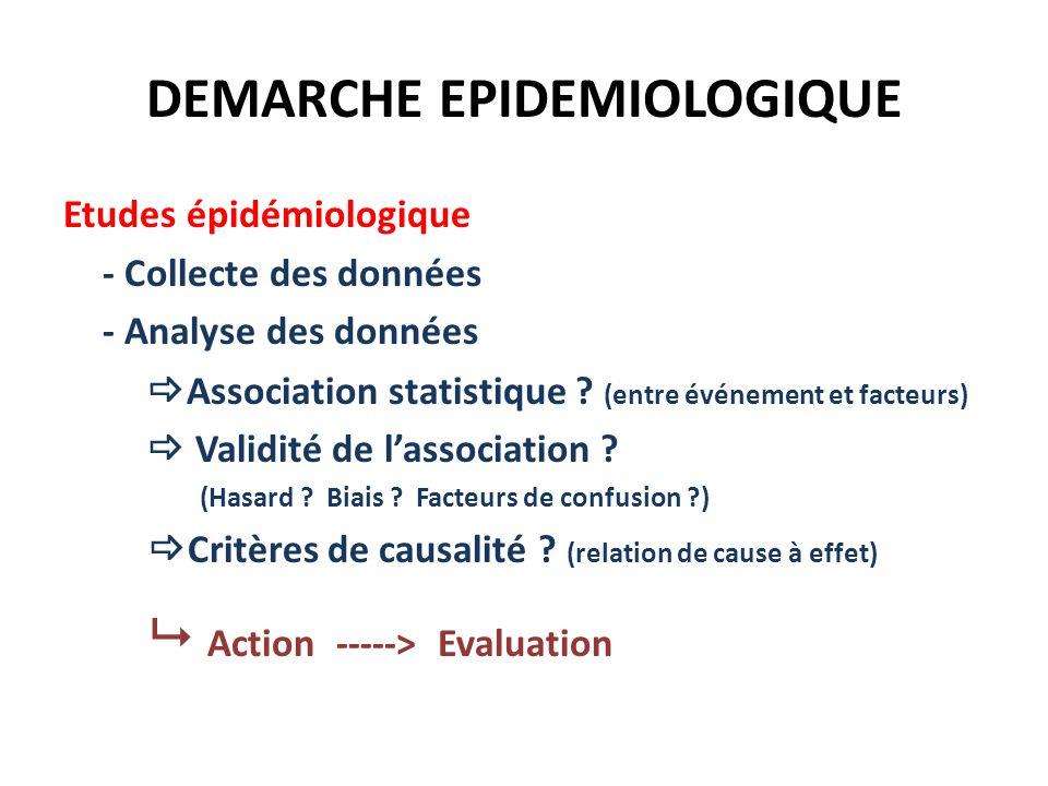 DEMARCHE EPIDEMIOLOGIQUE