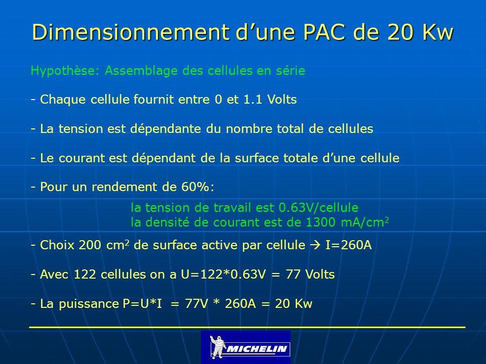 Dimensionnement d'une PAC de 20 Kw