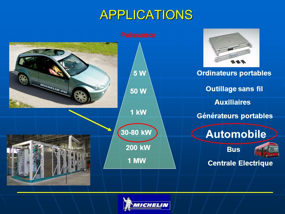 APPLICATIONS Automobile Puissance 5 W Ordinateurs portables