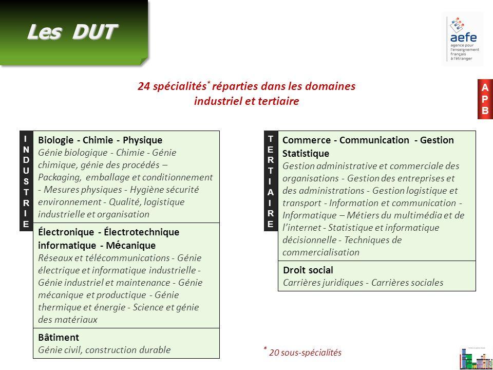24 spécialités* réparties dans les domaines industriel et tertiaire