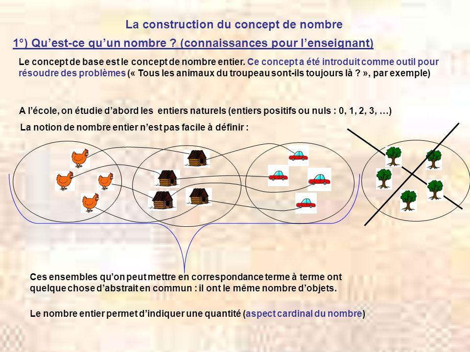 La construction du concept de nombre