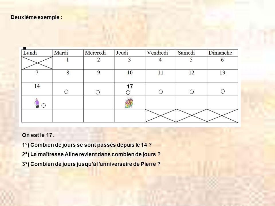 Deuxième exemple : 17. On est le 17. 1°) Combien de jours se sont passés depuis le 14 2°) La maîtresse Aline revient dans combien de jours