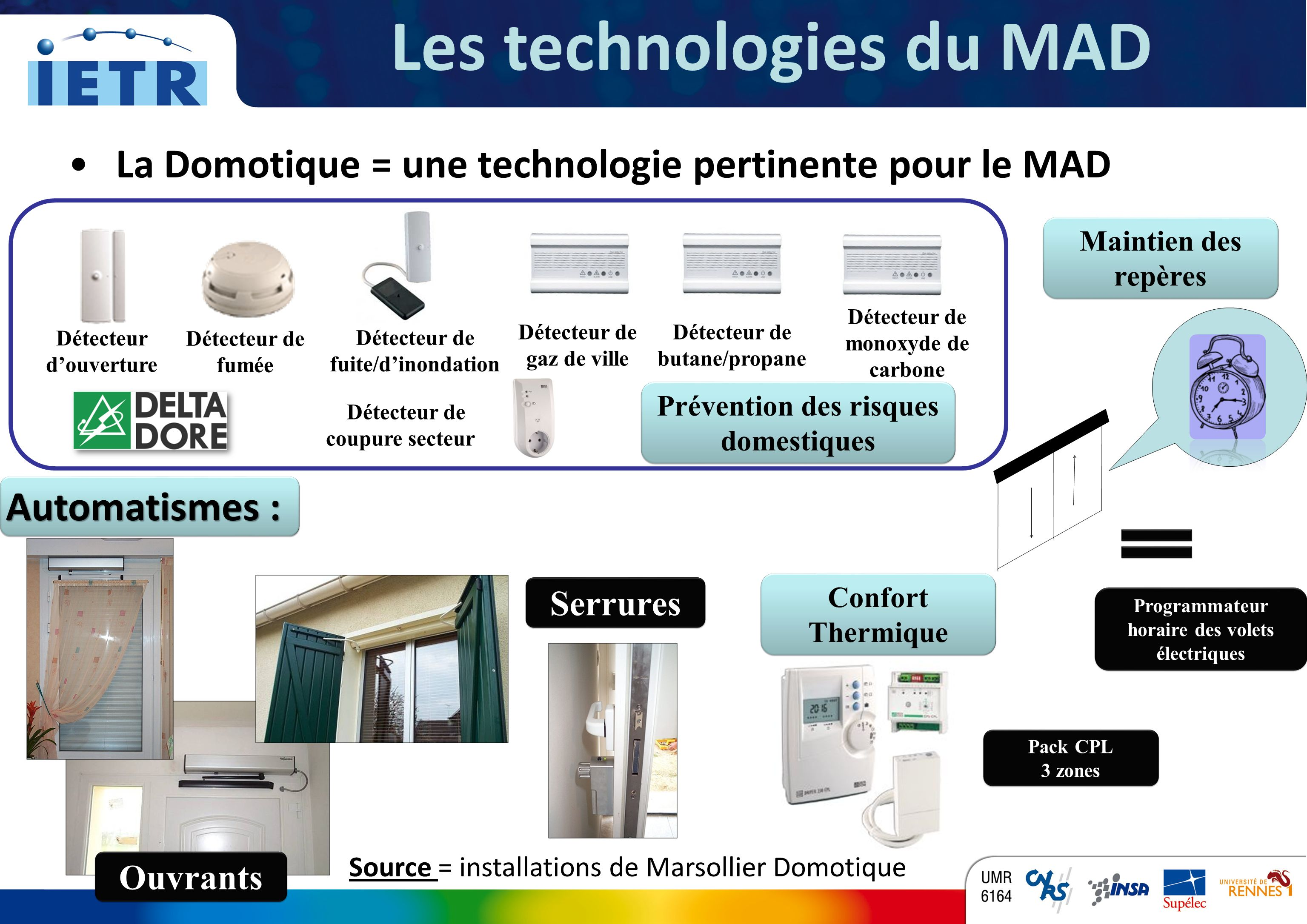 Les technologies du MAD