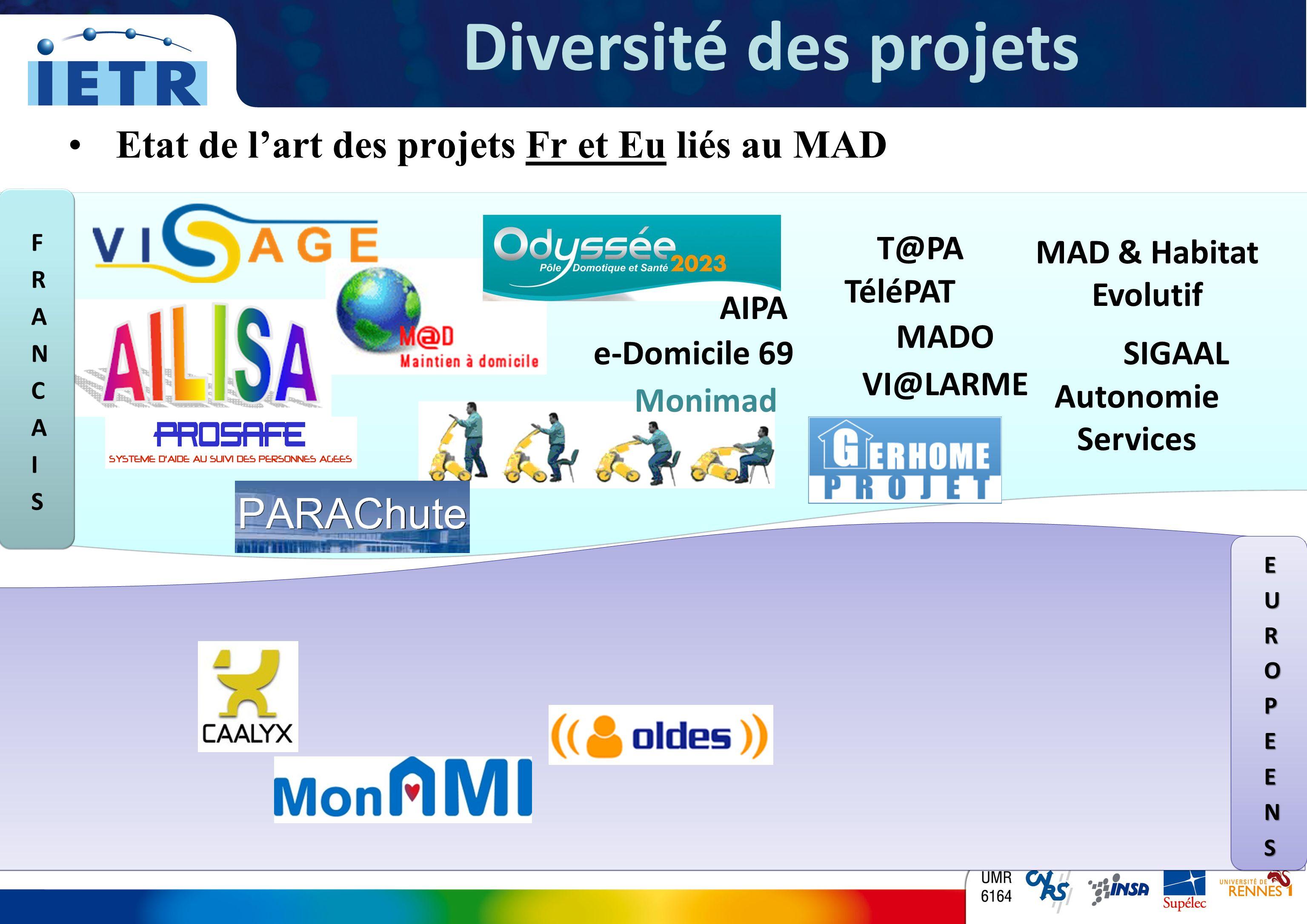 Diversité des projets Etat de l'art des projets Fr et Eu liés au MAD