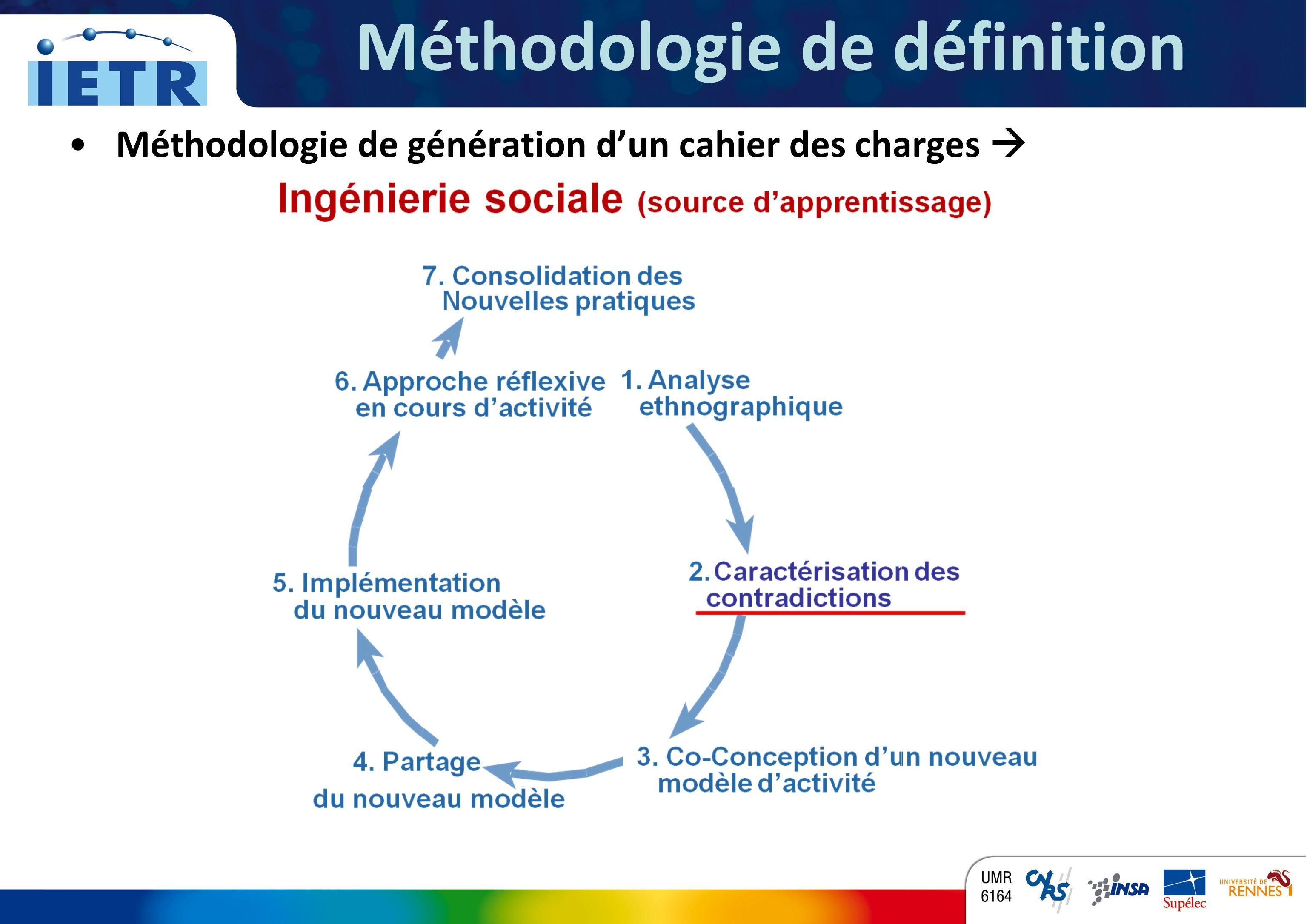 Méthodologie de définition
