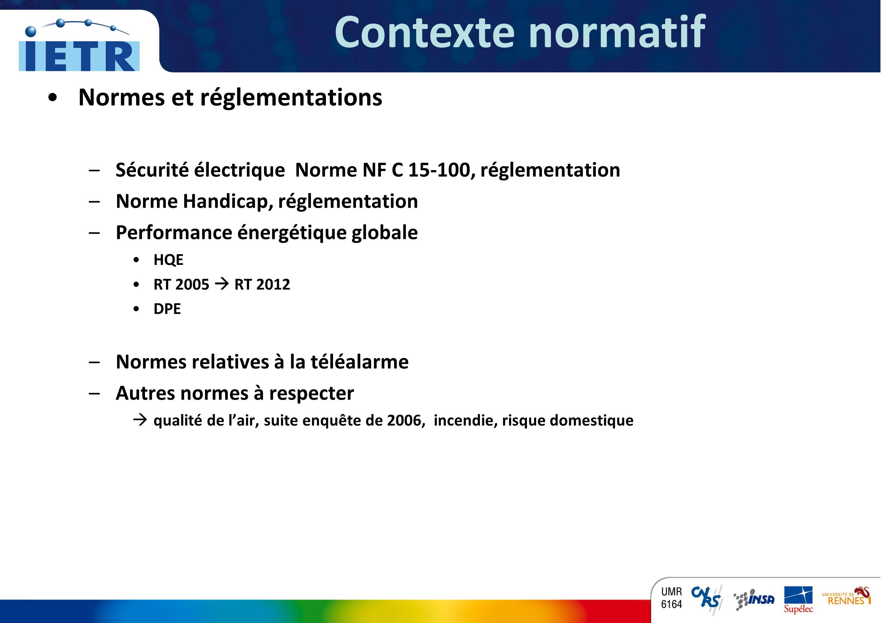 Contexte normatif Normes et réglementations