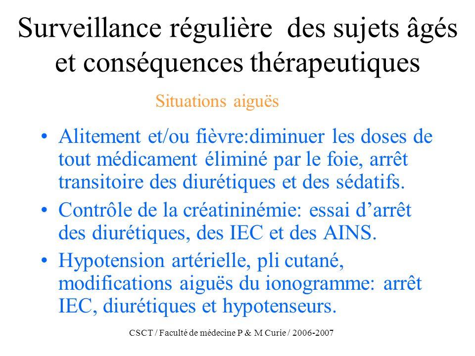 Surveillance régulière des sujets âgés et conséquences thérapeutiques