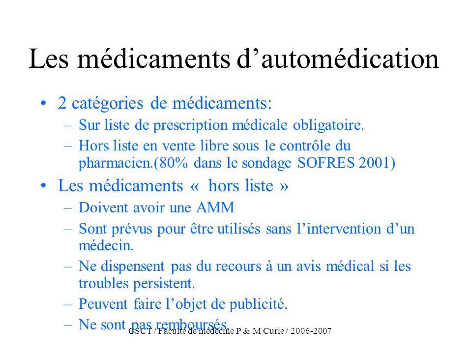 Les médicaments d'automédication