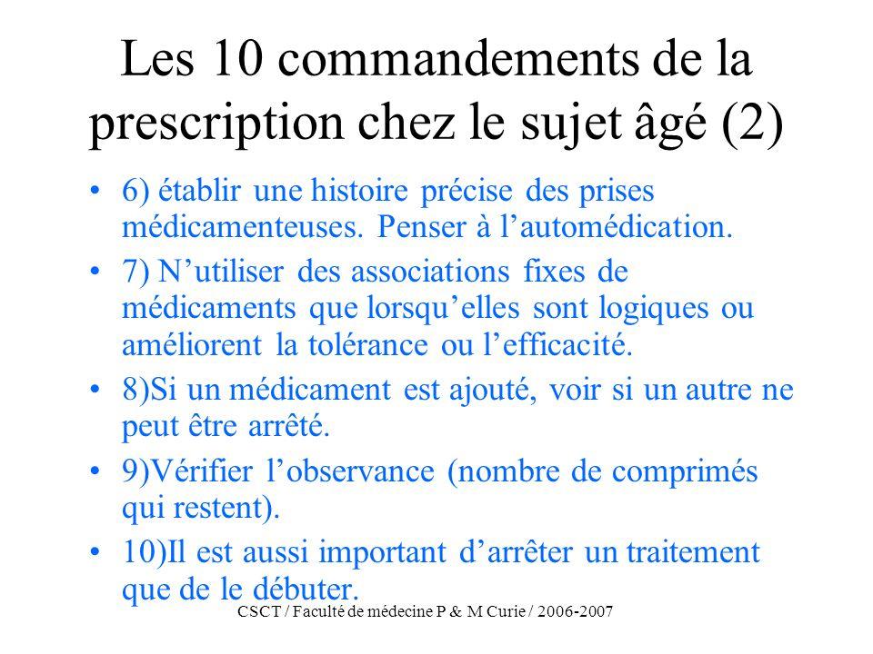 Les 10 commandements de la prescription chez le sujet âgé (2)