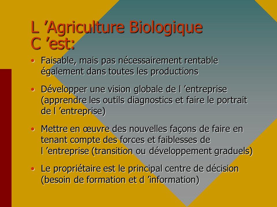 L 'Agriculture Biologique C 'est: