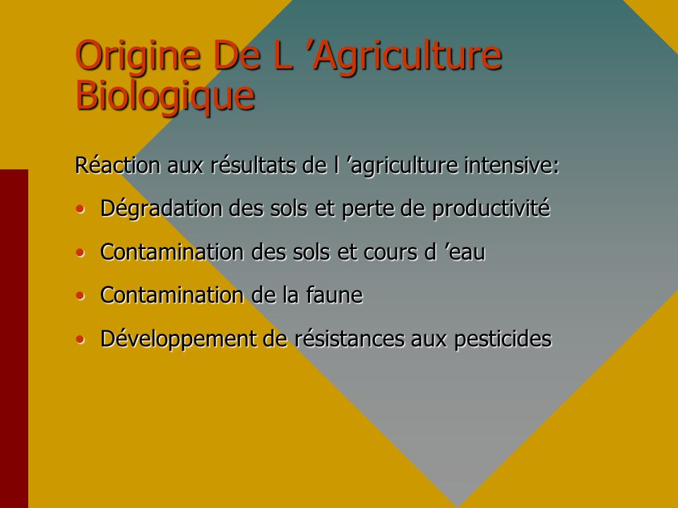 Origine De L 'Agriculture Biologique
