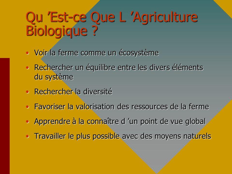 Qu 'Est-ce Que L 'Agriculture Biologique