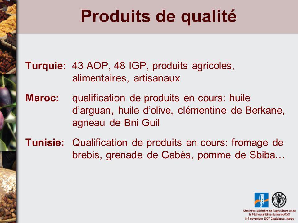 Produits de qualité Turquie: 43 AOP, 48 IGP, produits agricoles, alimentaires, artisanaux.