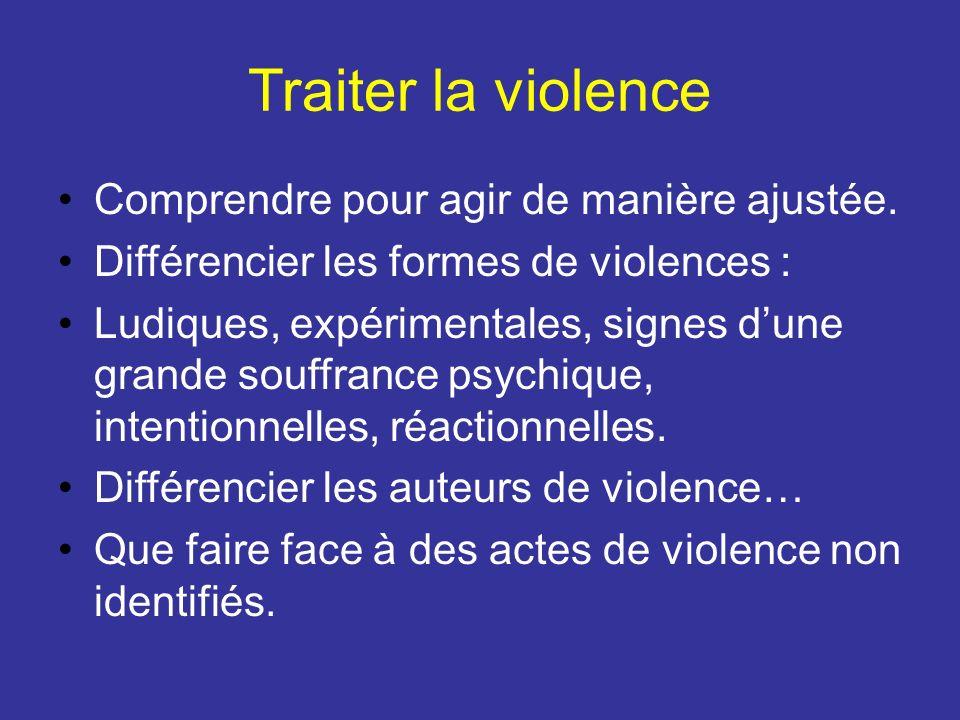 Traiter la violence Comprendre pour agir de manière ajustée.