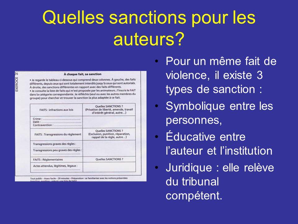 Quelles sanctions pour les auteurs