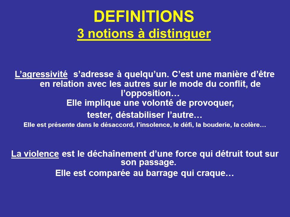 DEFINITIONS 3 notions à distinguer