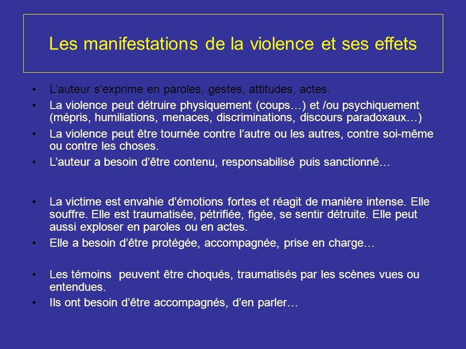 Les manifestations de la violence et ses effets