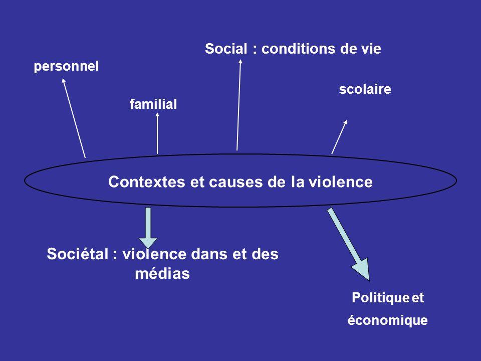 Contextes et causes de la violence