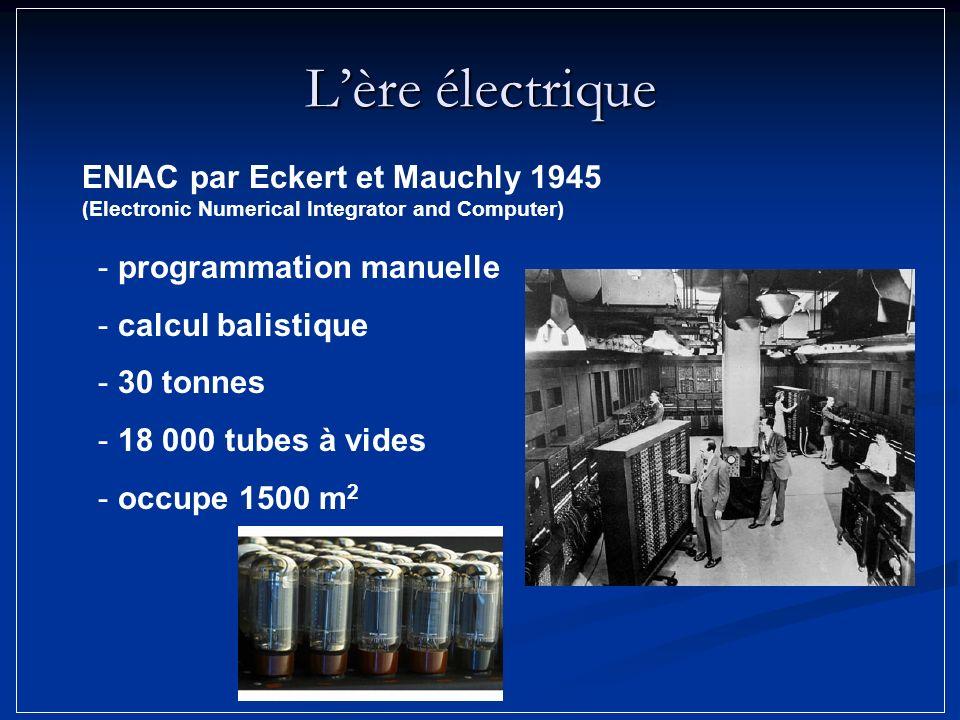 L'ère électrique ENIAC par Eckert et Mauchly 1945 (Electronic Numerical Integrator and Computer) programmation manuelle.