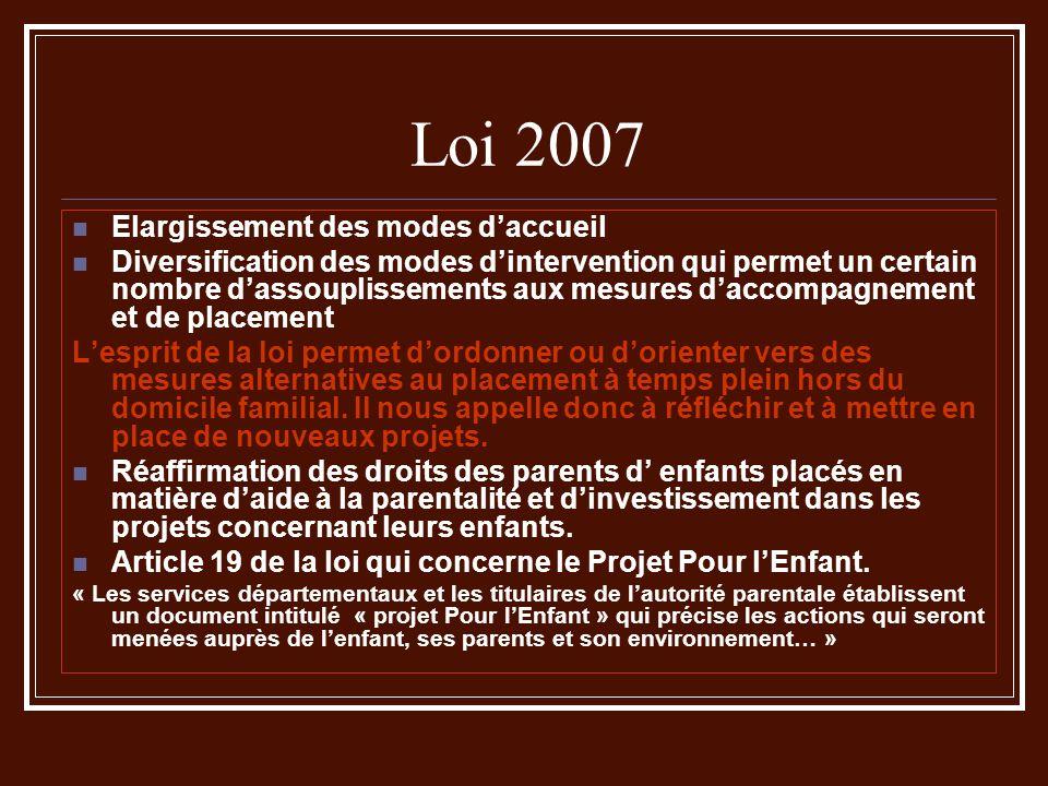 Loi 2007 Elargissement des modes d'accueil