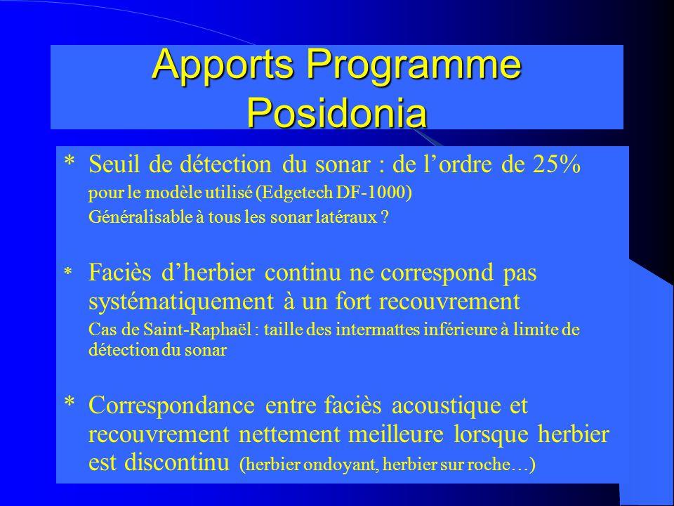 Apports Programme Posidonia