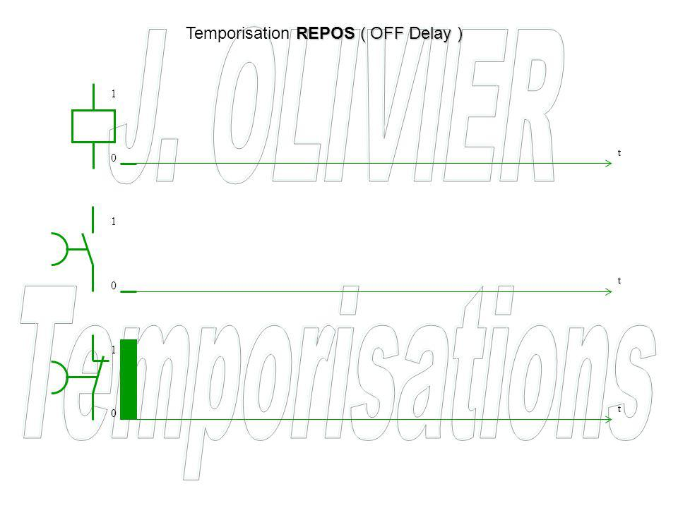 Temporisation REPOS ( OFF Delay )