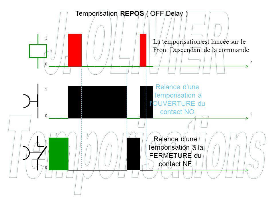 Relance d'une Temporisation à la FERMETURE du contact NF