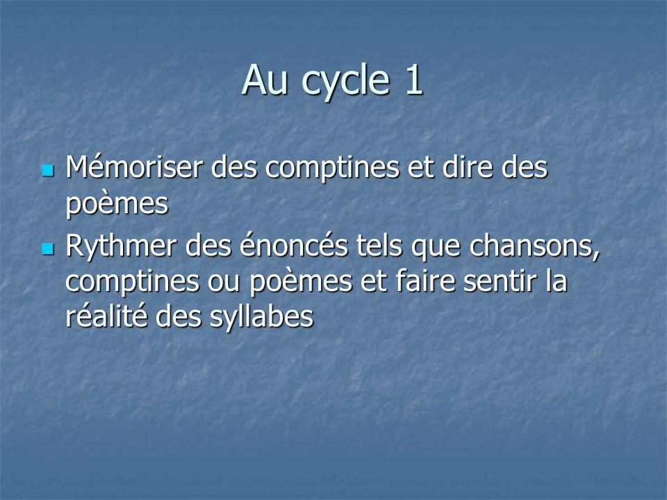 Au cycle 1 Mémoriser des comptines et dire des poèmes