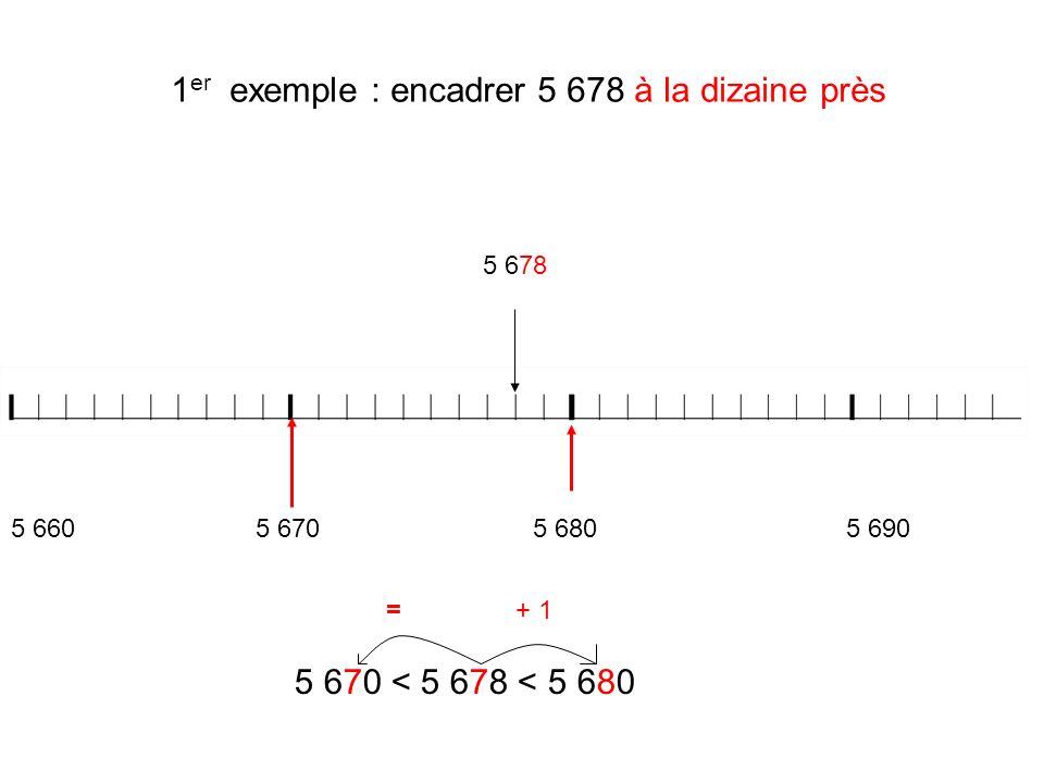 1er exemple : encadrer 5 678 à la dizaine près