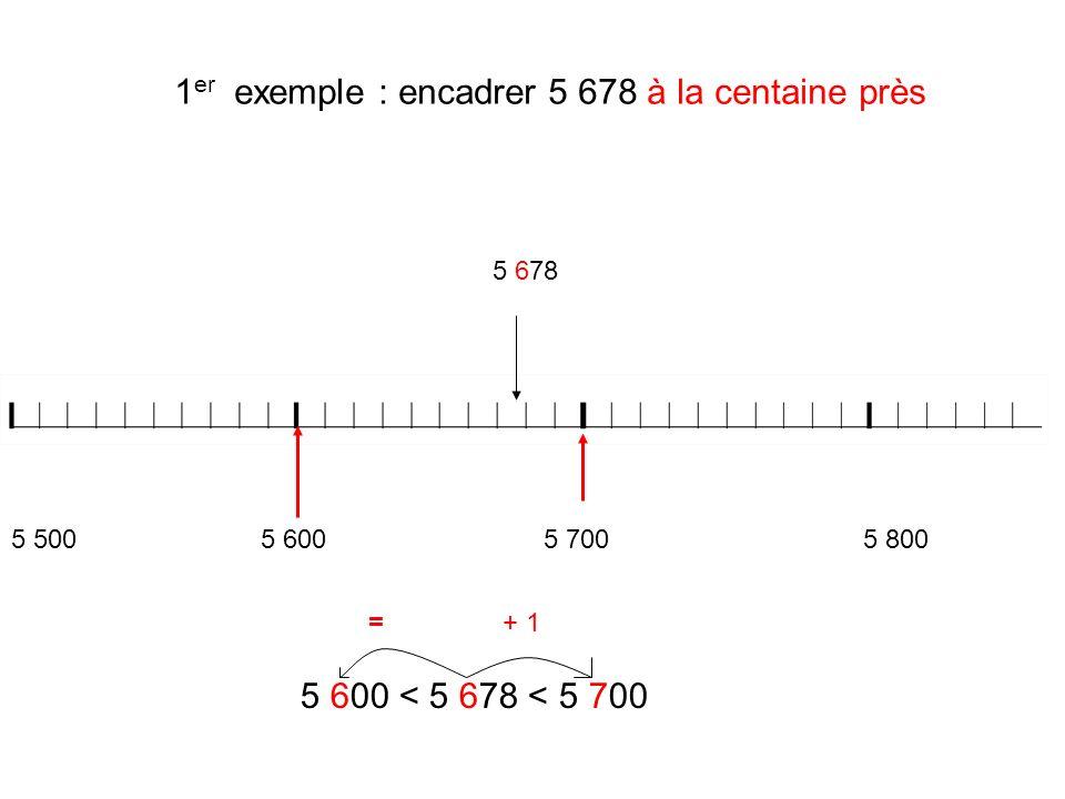 1er exemple : encadrer 5 678 à la centaine près