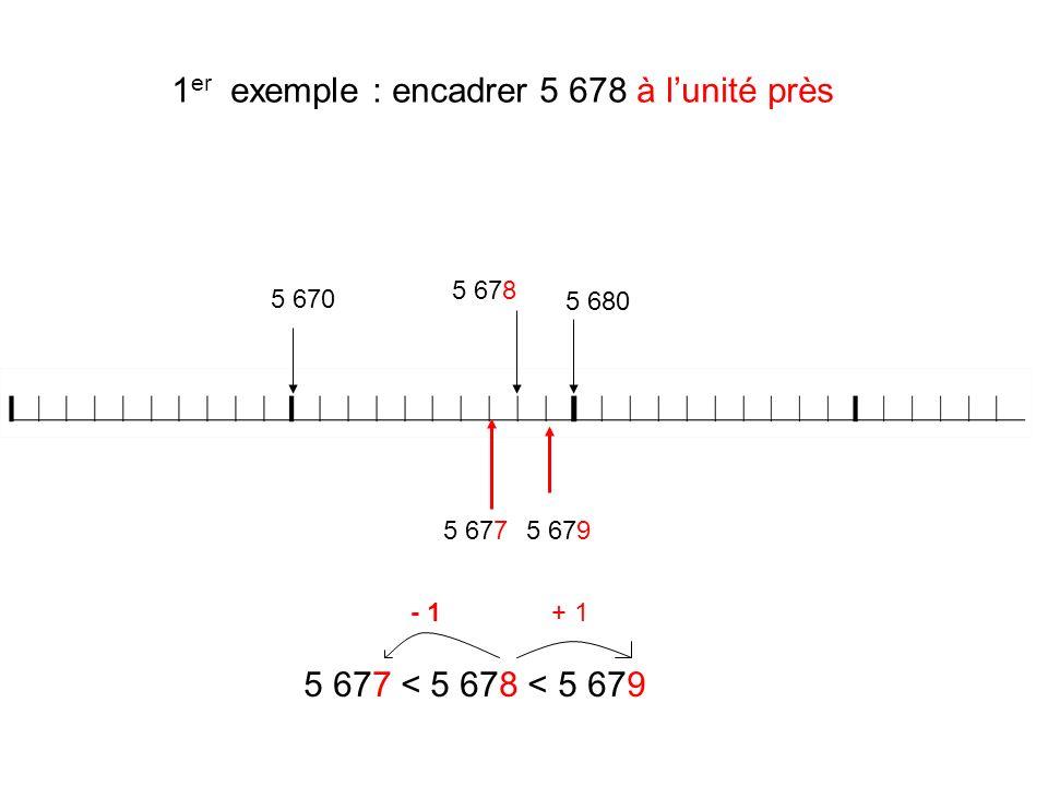 1er exemple : encadrer 5 678 à l'unité près
