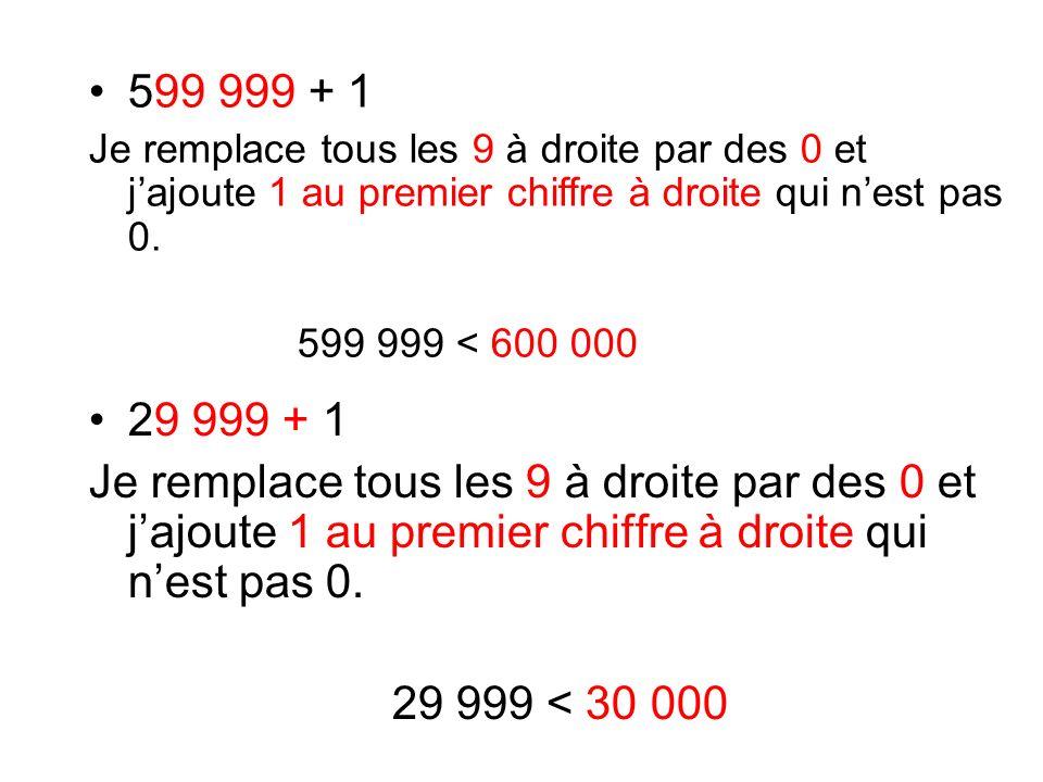 599 999 + 1 Je remplace tous les 9 à droite par des 0 et j'ajoute 1 au premier chiffre à droite qui n'est pas 0.