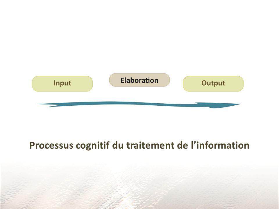 Processus cognitif du traitement de l'information